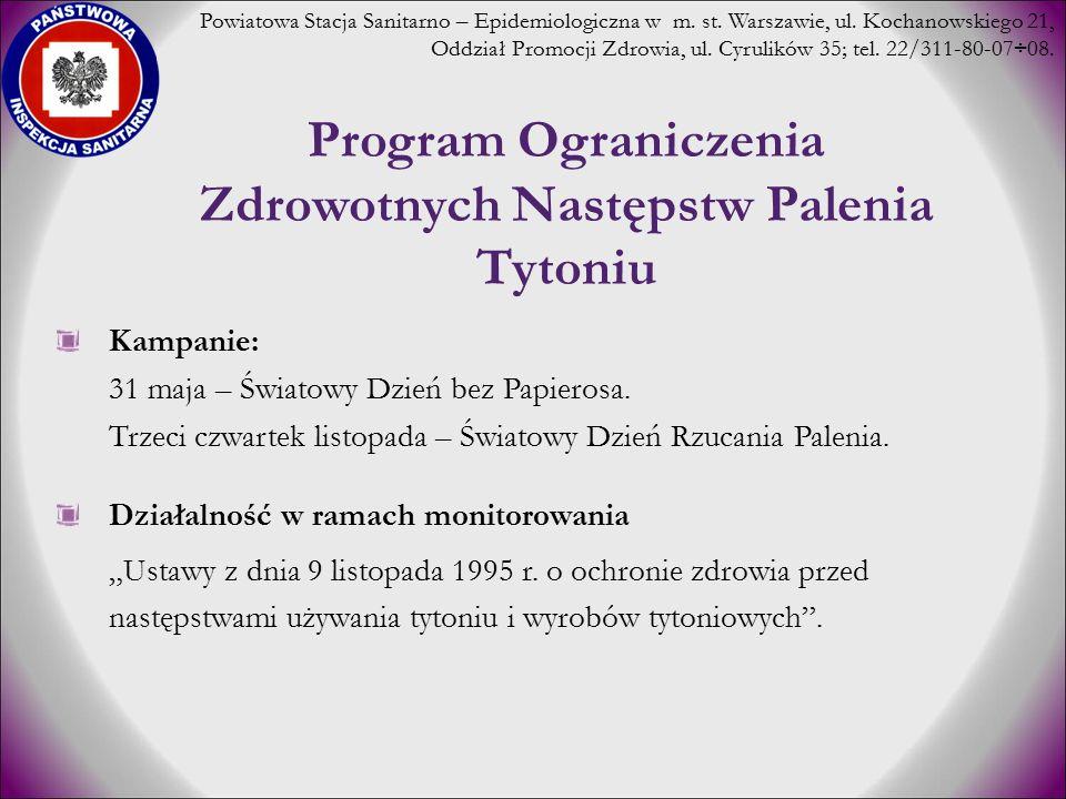 SPRAWOZDANIE Z REALIZACJI PROGRAMU Druk sprawozdawczy: http://pssewawa.pl Termin przesyłania sprawozdań + podsumowania ankiety oceniającej: 10 czerwca 2017 r.