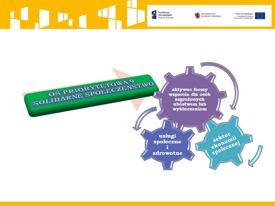 aktywne formy wsparcia dla osób zagrożonych ubóstwem lub wykluczeniem usługi społeczne i zdrowotne sektor ekonomii społecznej