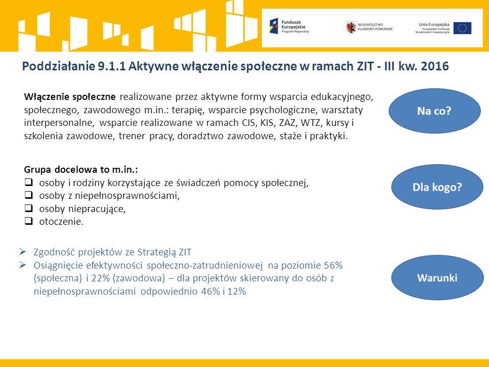 Poddziałanie 9.1.1 Aktywne włączenie społeczne w ramach ZIT - III kw.
