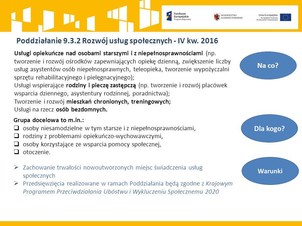 Poddziałanie 9.3.2 Rozwój usług społecznych - IV kw.