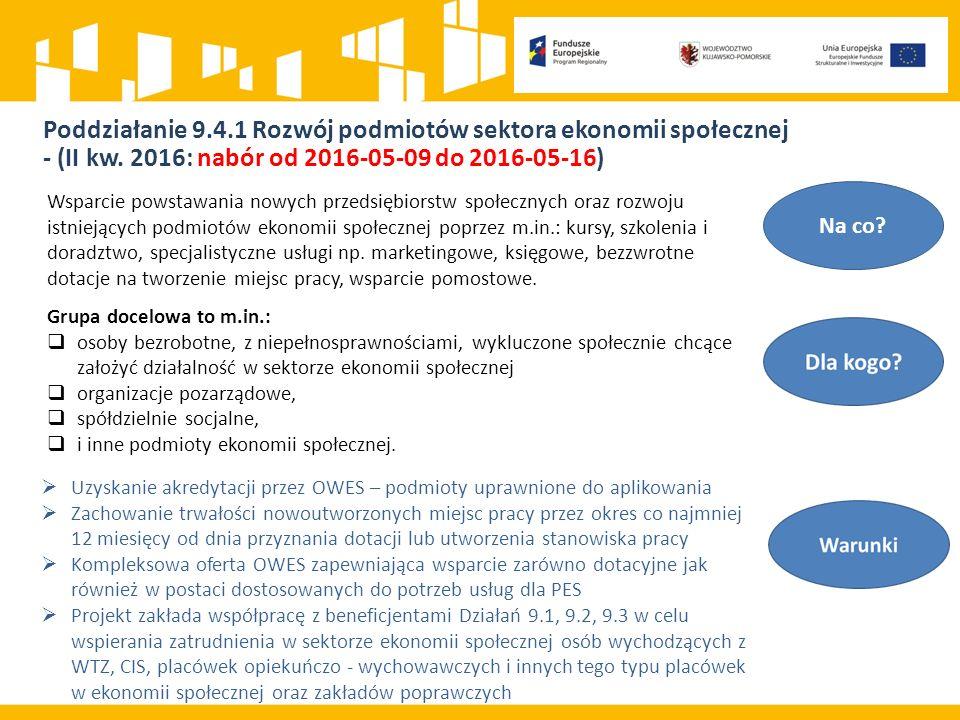 Poddziałanie 9.4.1 Rozwój podmiotów sektora ekonomii społecznej - (II kw.