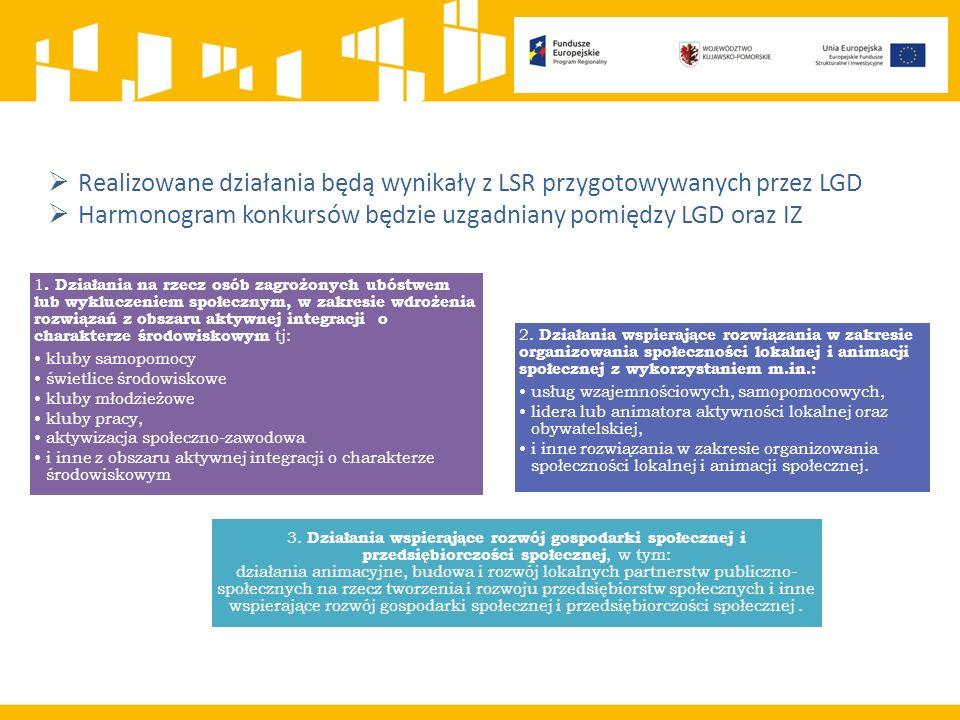 1. Działania na rzecz osób zagrożonych ubóstwem lub wykluczeniem społecznym, w zakresie wdrożenia rozwiązań z obszaru aktywnej integracji o charakterz