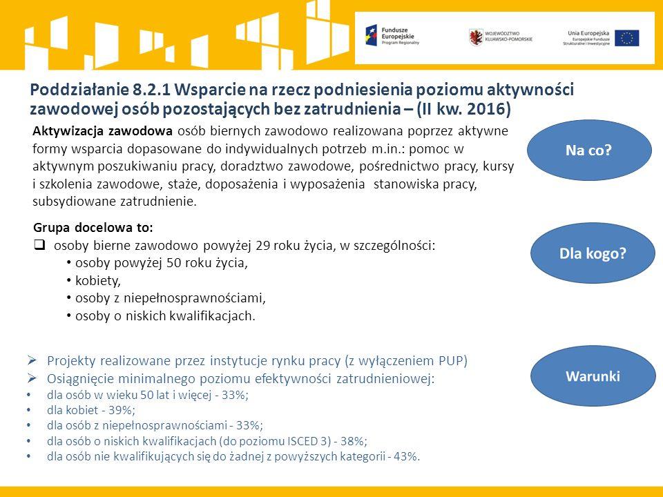 Poddziałanie 8.2.1 Wsparcie na rzecz podniesienia poziomu aktywności zawodowej osób pozostających bez zatrudnienia – (II kw.