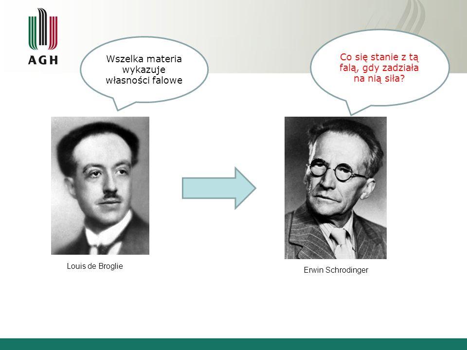 Wszelka materia wykazuje własności falowe Louis de Broglie Co się stanie z tą falą, gdy zadziała na nią siła.