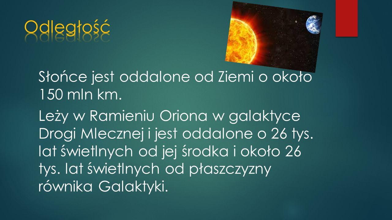 Słońce jest oddalone od Ziemi o około 150 mln km.