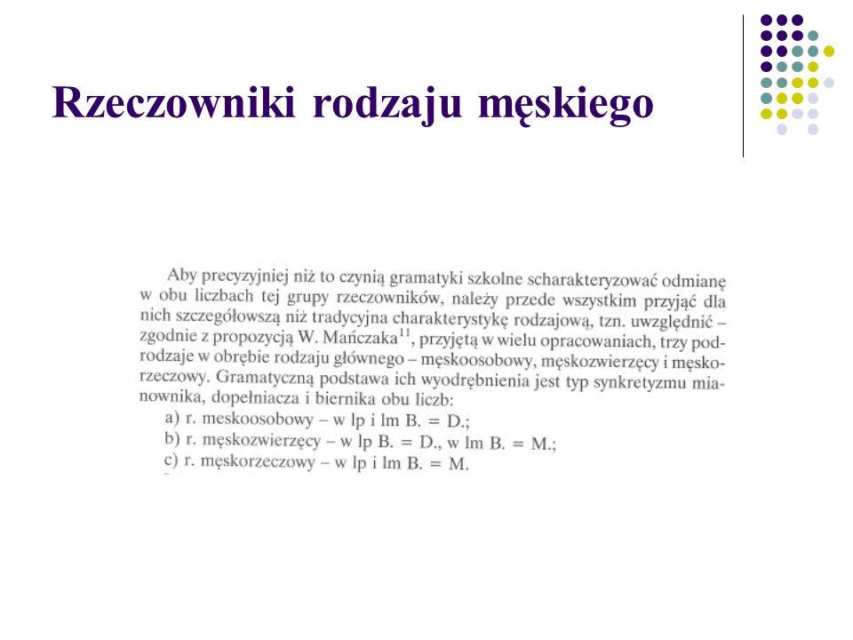 Bibliografia: Halina Jadacka, Kultura języka polskiego, PWN, Warszawa 2006