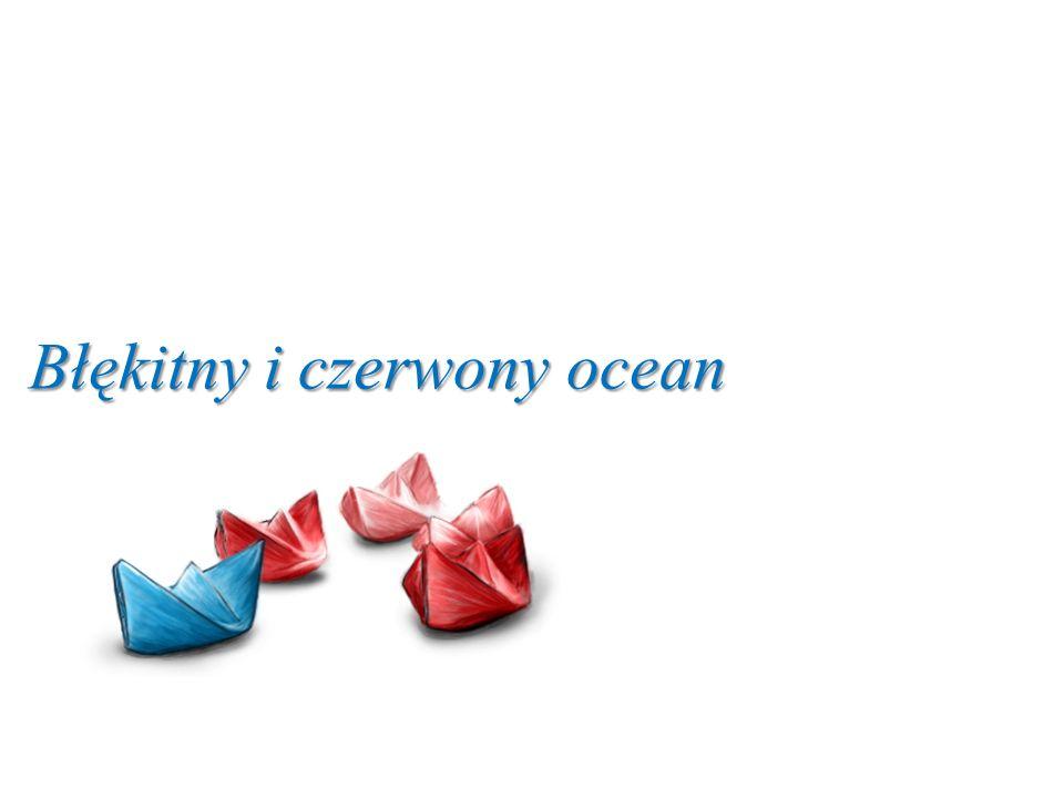 Błękitny i czerwony ocean