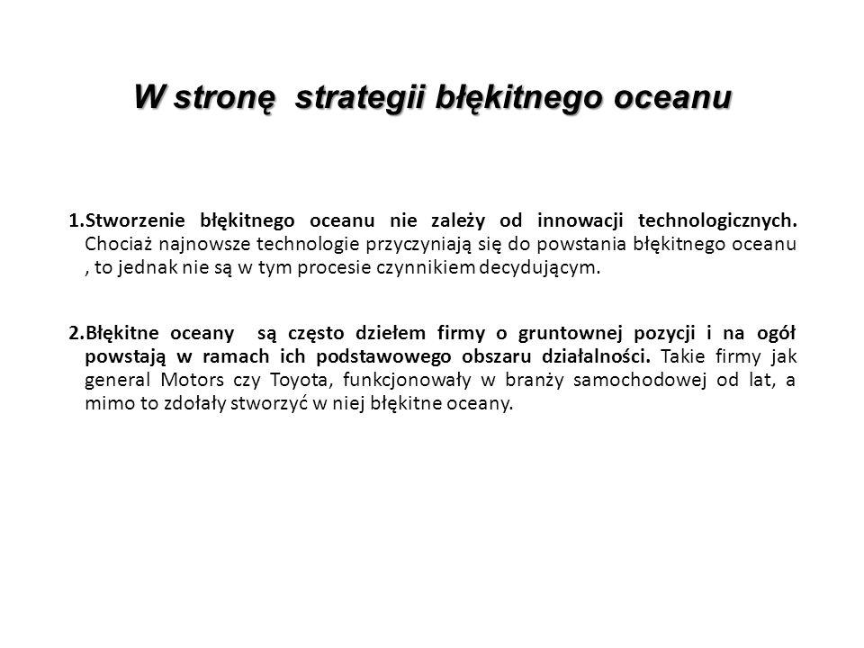 W stronę strategii błękitnego oceanu 1.Stworzenie błękitnego oceanu nie zależy od innowacji technologicznych.