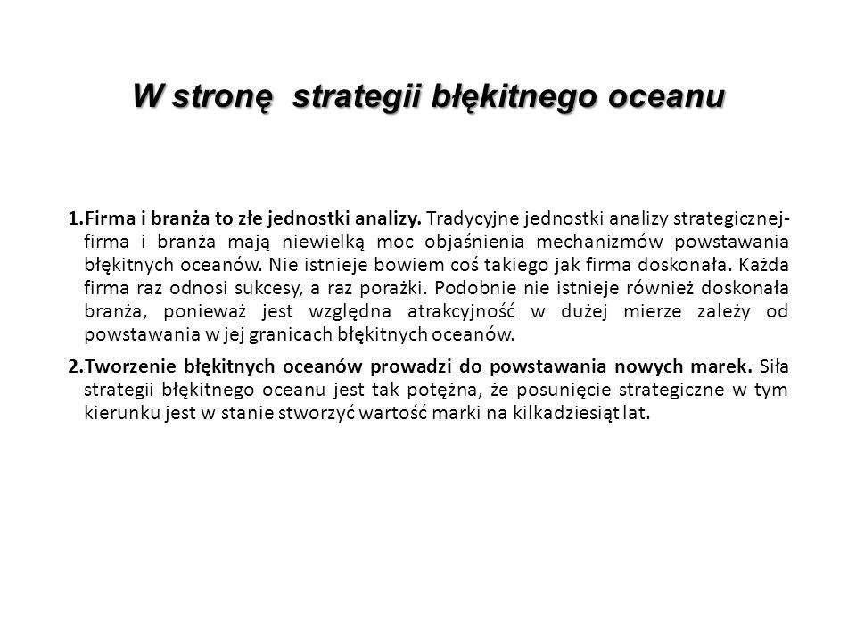 W stronę strategii błękitnego oceanu 1.Firma i branża to złe jednostki analizy.