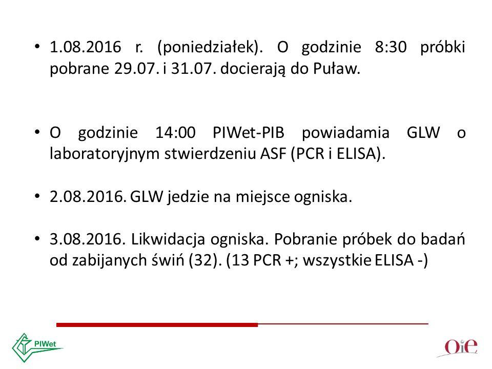 1.08.2016 r. (poniedziałek). O godzinie 8:30 próbki pobrane 29.07.