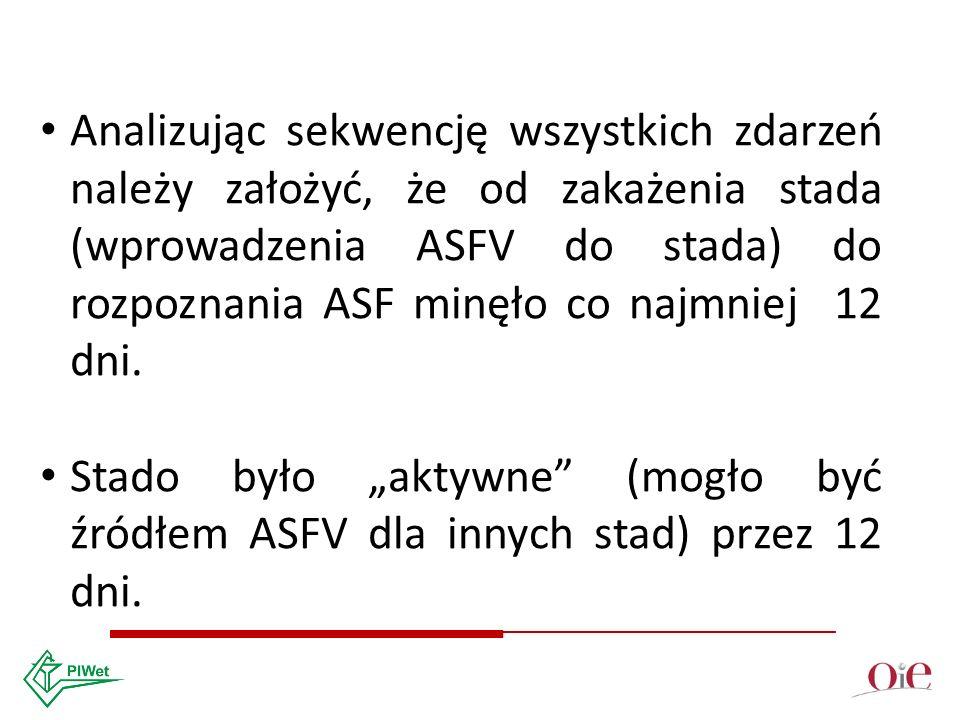 Analizując sekwencję wszystkich zdarzeń należy założyć, że od zakażenia stada (wprowadzenia ASFV do stada) do rozpoznania ASF minęło co najmniej 12 dni.