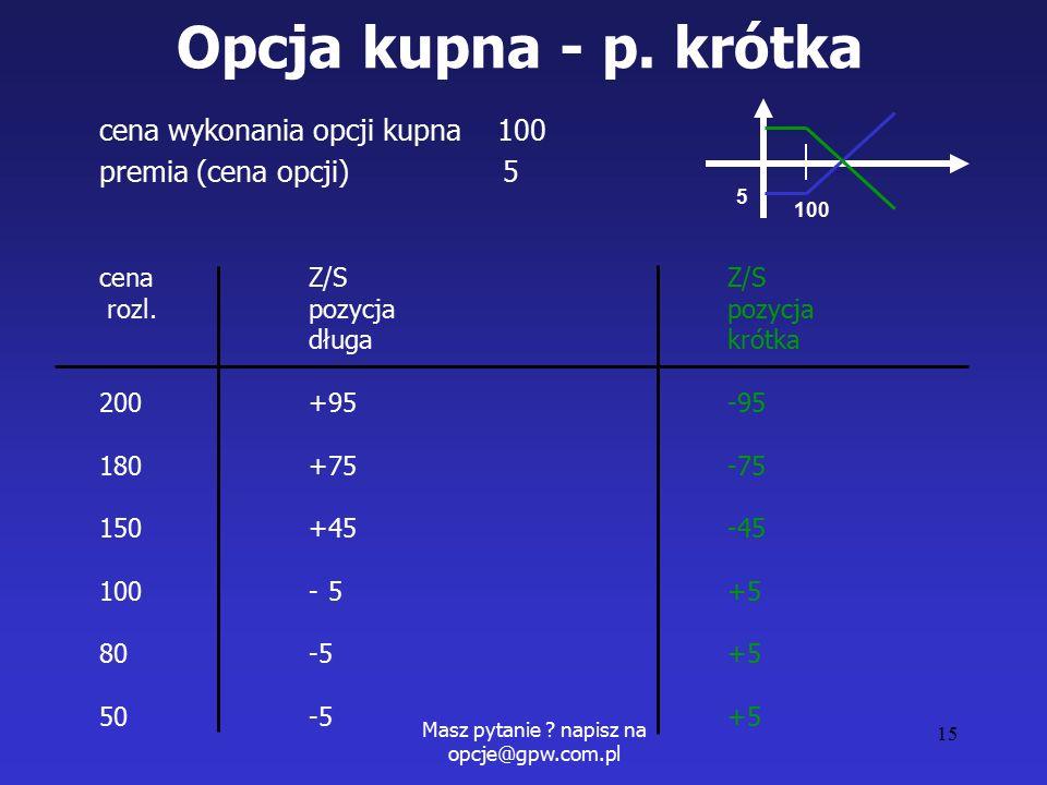 Masz pytanie . napisz na opcje@gpw.com.pl 15 Opcja kupna - p.