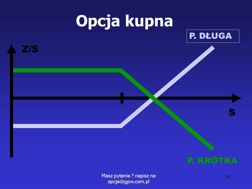 Masz pytanie napisz na opcje@gpw.com.pl 16 Opcja kupna S Z/S P. DŁUGA P. KRÓTKA
