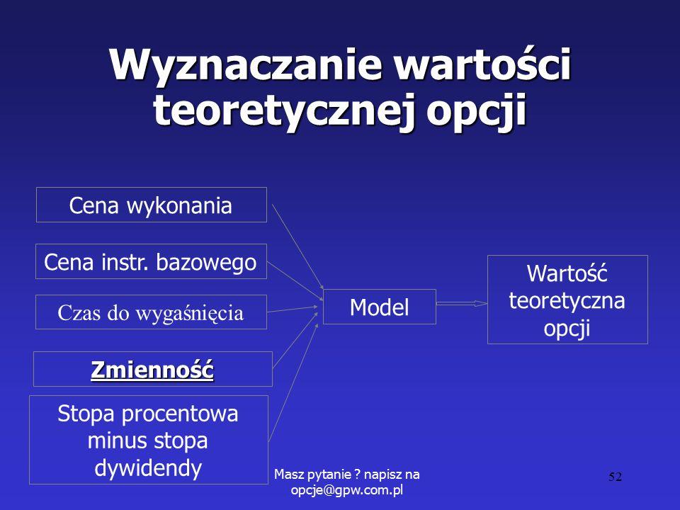 Masz pytanie . napisz na opcje@gpw.com.pl 52 Wyznaczanie wartości teoretycznej opcji Cena instr.