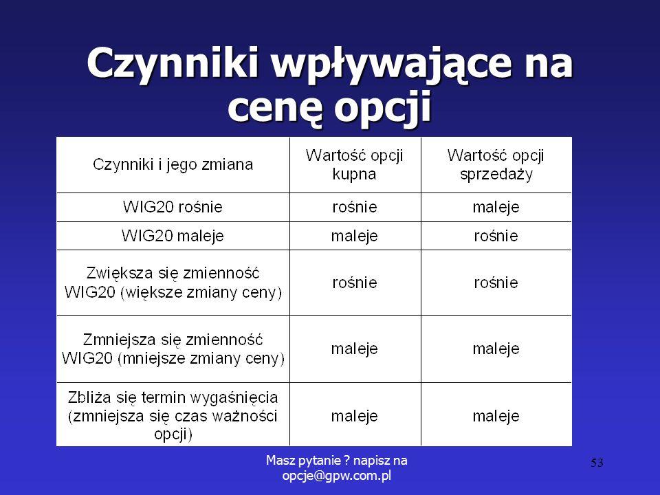 Masz pytanie ? napisz na opcje@gpw.com.pl 53 Czynniki wpływające na cenę opcji