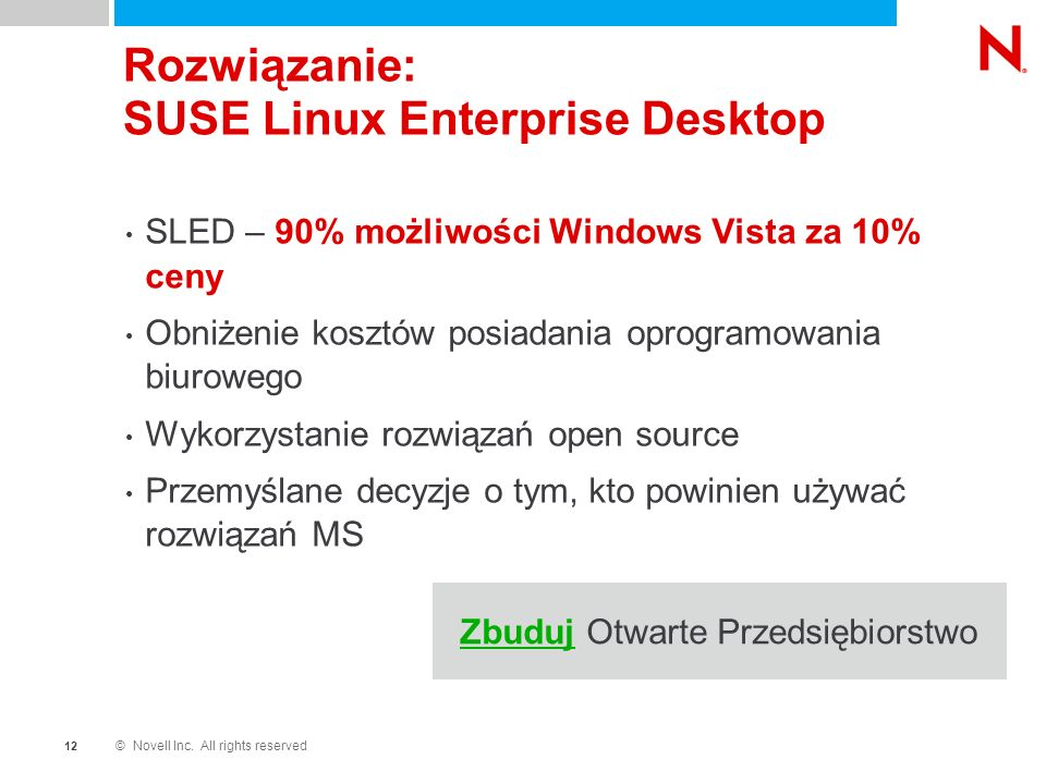 © Novell Inc. All rights reserved 1212 Rozwiązanie: SUSE Linux Enterprise Desktop SLED – 90% możliwości Windows Vista za 10% ceny Obniżenie kosztów po