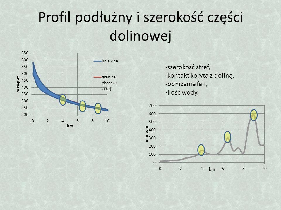 Budowa morfologiczna Zasięg pionowy zjawisk jest znacznie mniejszy niż poziomy.