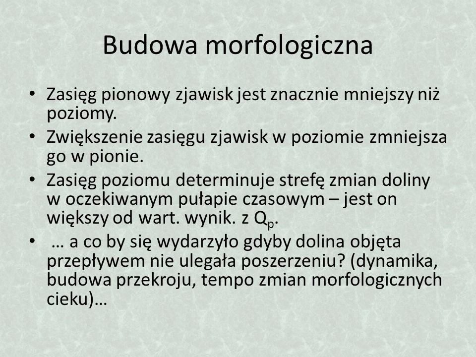 Budowa morfologiczna ? antropopresja Fot. Wiki CC