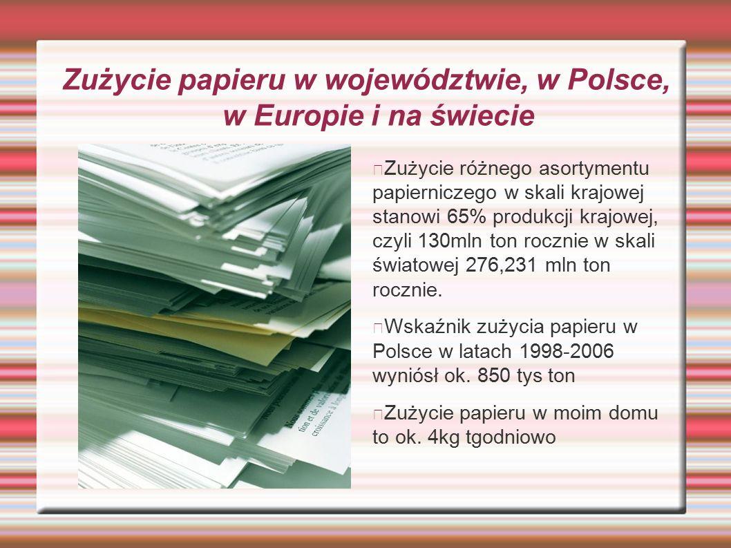 Zużycie papieru w województwie, w Polsce, w Europie i na świecie Zużycie różnego asortymentu papierniczego w skali krajowej stanowi 65% produkcji krajowej, czyli 130mln ton rocznie w skali światowej 276,231 mln ton rocznie.
