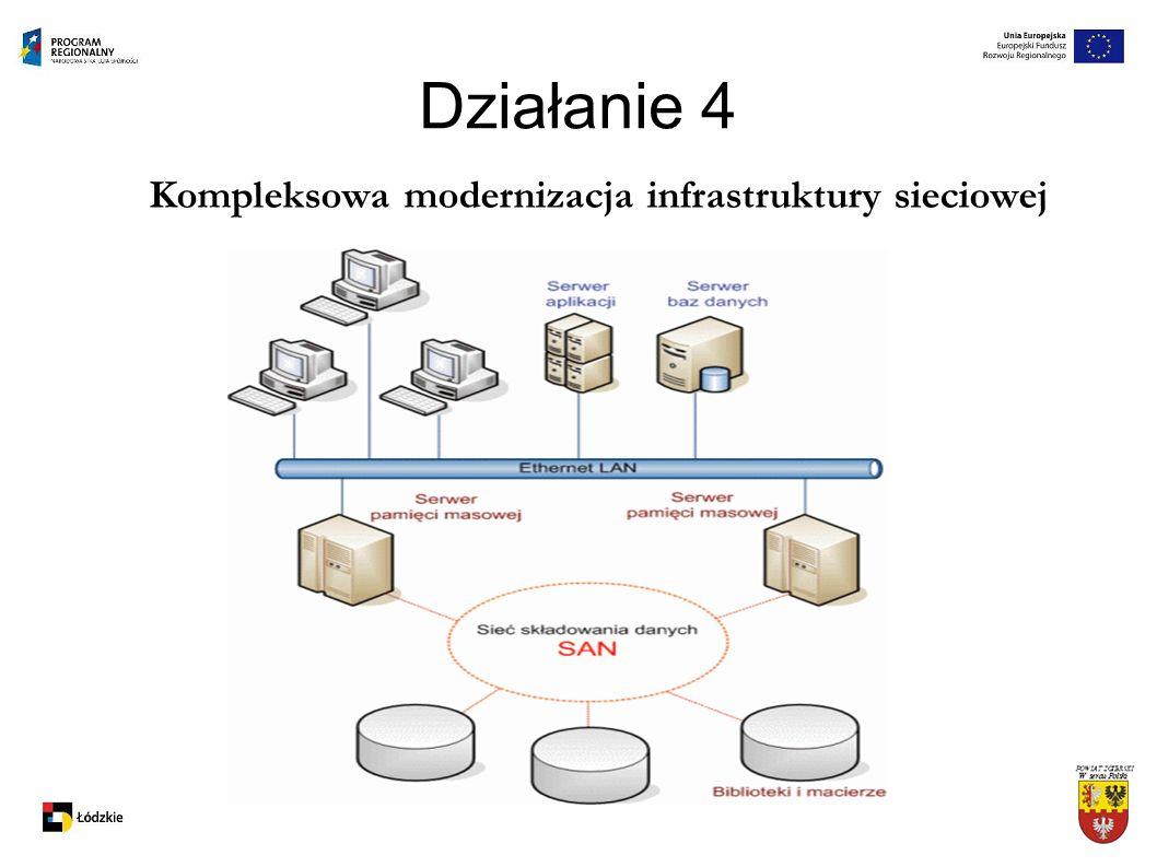 Działanie 4 Kompleksowa modernizacja infrastruktury sieciowej