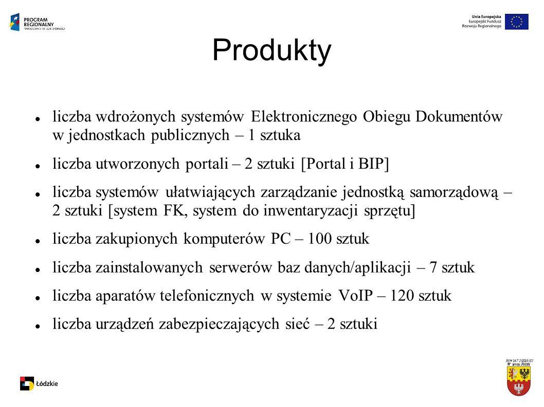 Produkty liczba wdrożonych systemów Elektronicznego Obiegu Dokumentów w jednostkach publicznych – 1 sztuka liczba utworzonych portali – 2 sztuki [Port