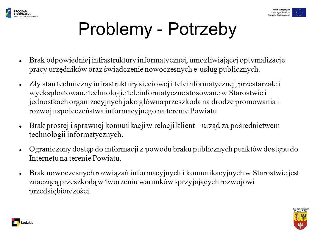 Problemy - Potrzeby Brak odpowiedniej infrastruktury informatycznej, umożliwiającej optymalizacje pracy urzędników oraz świadczenie nowoczesnych e-usł