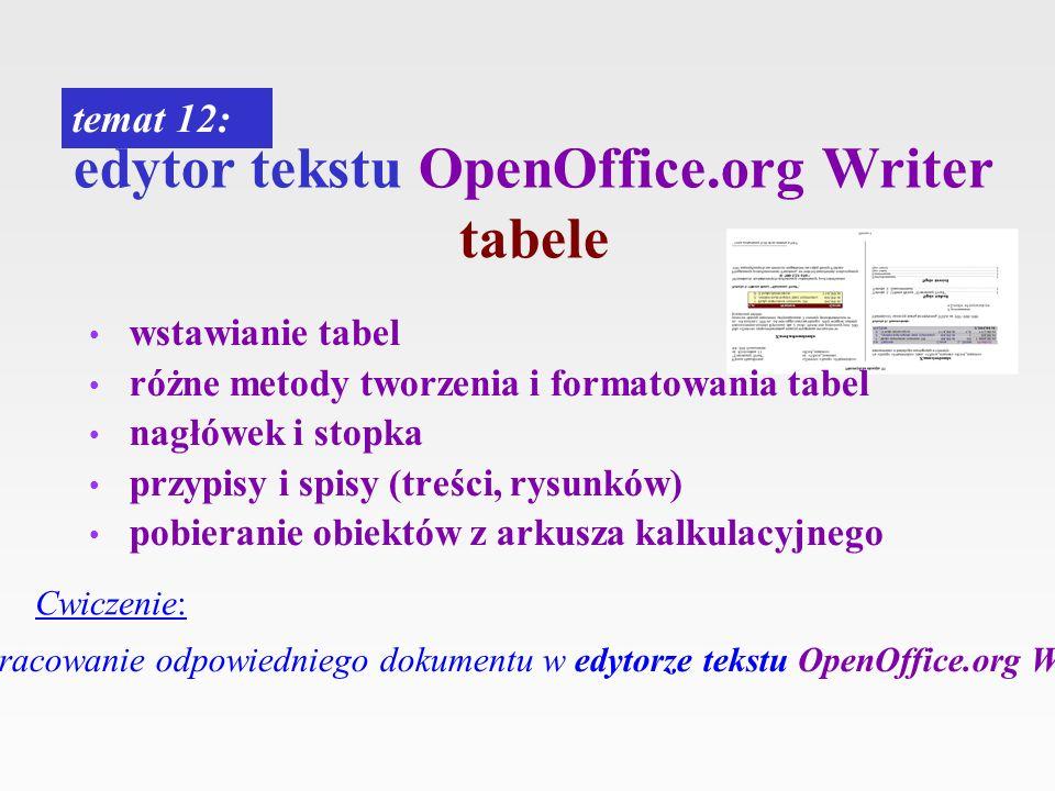 edytor tekstu OpenOffice.org Writer tabele wstawianie tabel różne metody tworzenia i formatowania tabel nagłówek i stopka przypisy i spisy (treści, ry