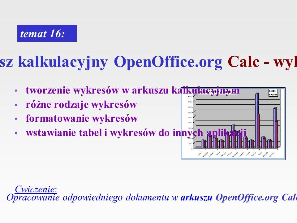 arkusz kalkulacyjny OpenOffice.org Calc - wykresy temat 16: Cwiczenie: Opracowanie odpowiedniego dokumentu w arkuszu OpenOffice.org Calc tworzenie wyk