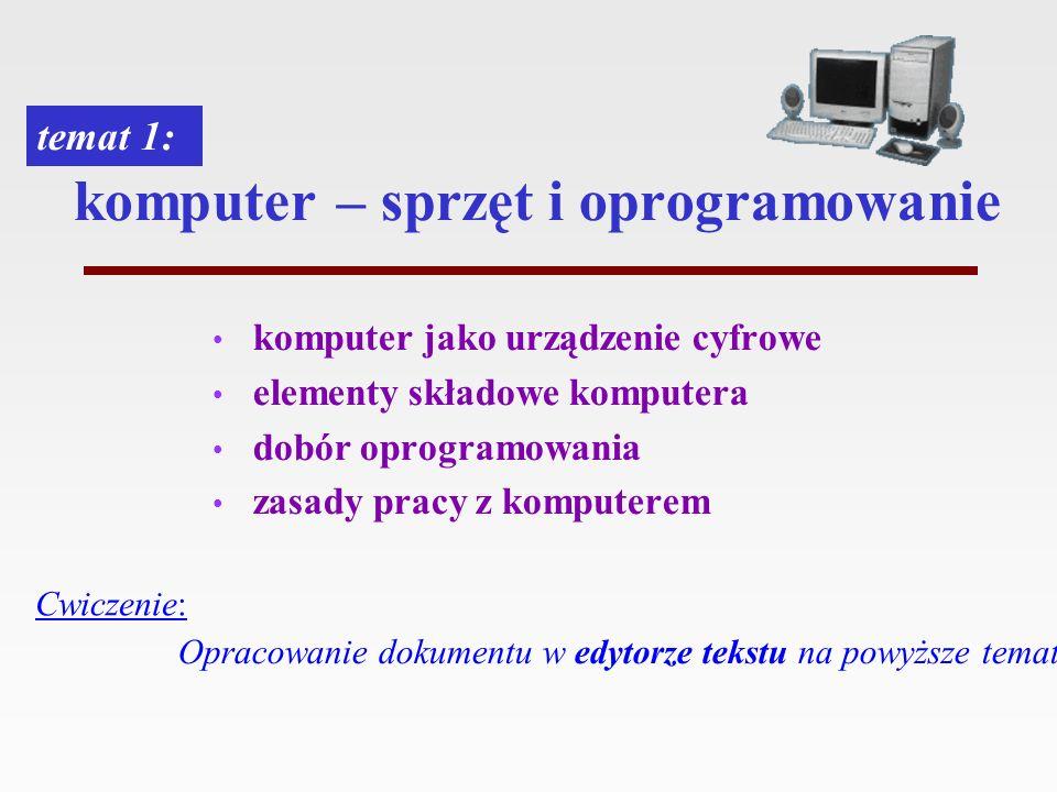 komputer – sprzęt i oprogramowanie komputer jako urządzenie cyfrowe elementy składowe komputera dobór oprogramowania zasady pracy z komputerem temat 1
