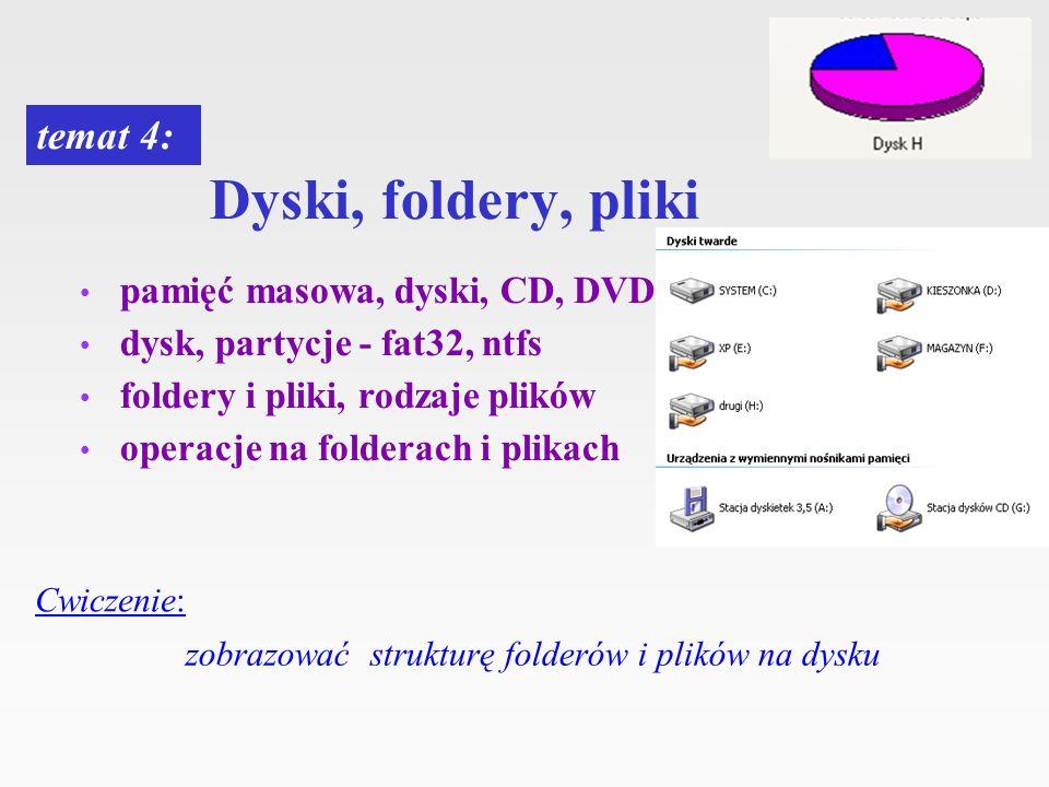 Dyski, foldery, pliki temat 4: zobrazować strukturę folderów i plików na dysku Cwiczenie: pamięć masowa, dyski, CD, DVD, pendrive dysk, partycje - fat