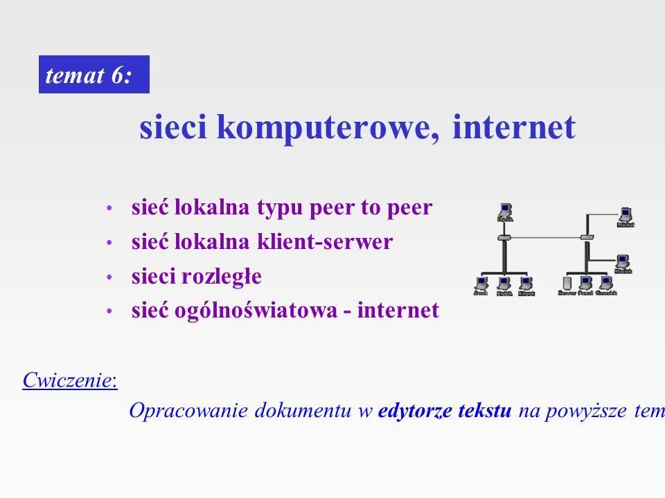 sieci komputerowe, internet sieć lokalna typu peer to peer sieć lokalna klient-serwer sieci rozległe sieć ogólnoświatowa - internet temat 6: Cwiczenie