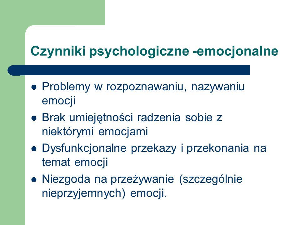 Czynniki psychologiczne -emocjonalne Problemy w rozpoznawaniu, nazywaniu emocji Brak umiejętności radzenia sobie z niektórymi emocjami Dysfunkcjonalne