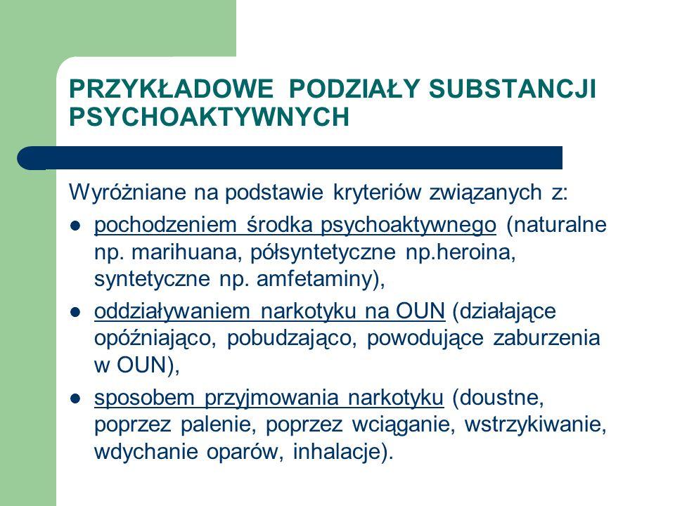 """Nowe brzmienie art.44 b ustawy o p/narkomanii """"Art."""