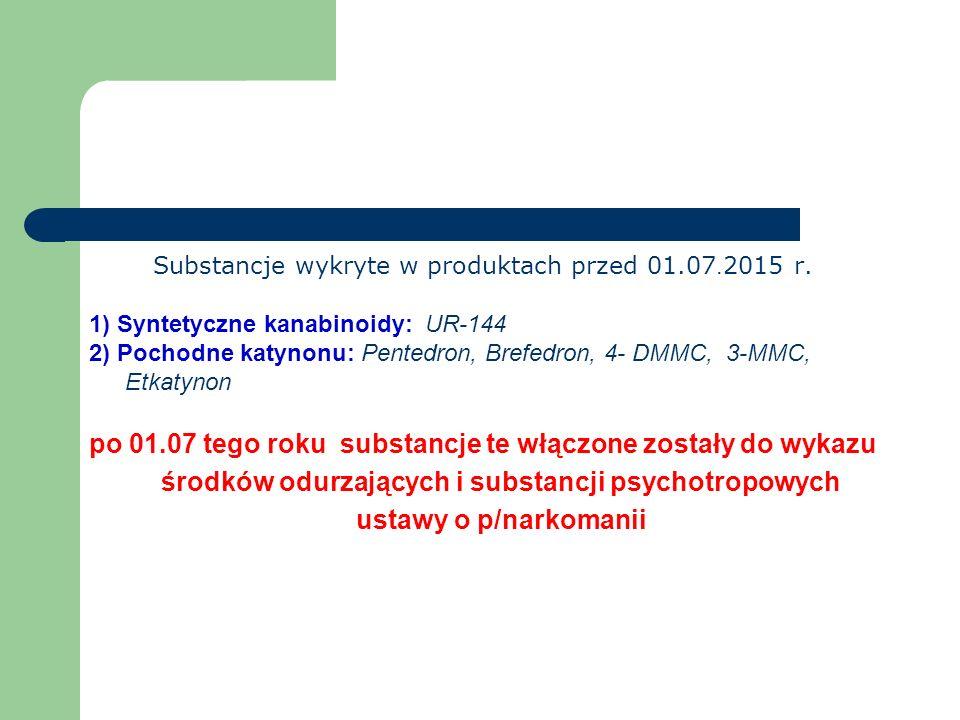 Substancje wykryte w produktach przed 01.07. 2015 r. 1) Syntetyczne kanabinoidy: UR-144 2) Pochodne katynonu: Pentedron, Brefedron, 4- DMMC, 3-MMC, Et