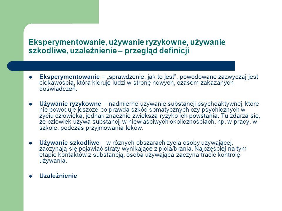 Zatrucia środkami zastępczymi na terenie województwa warmińsko-mazurskiego w okresie 2013-2015 r.