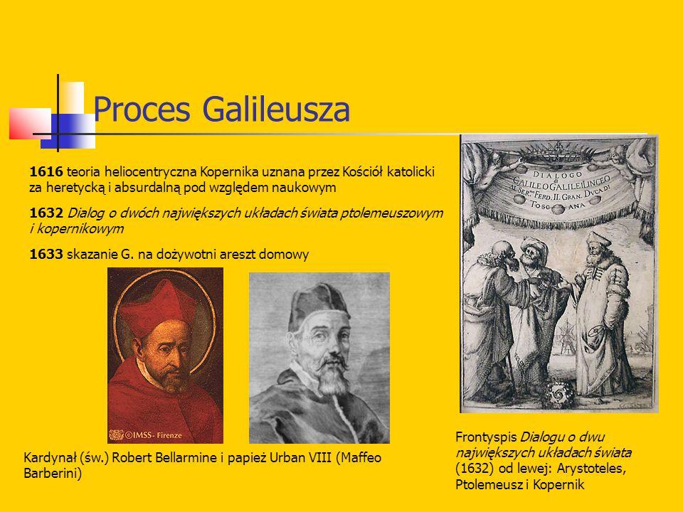 Proces Galileusza Frontyspis Dialogu o dwu największych układach świata (1632) od lewej: Arystoteles, Ptolemeusz i Kopernik 1616 teoria heliocentryczna Kopernika uznana przez Kościół katolicki za heretycką i absurdalną pod względem naukowym 1632 Dialog o dwóch największych układach świata ptolemeuszowym i kopernikowym 1633 skazanie G.