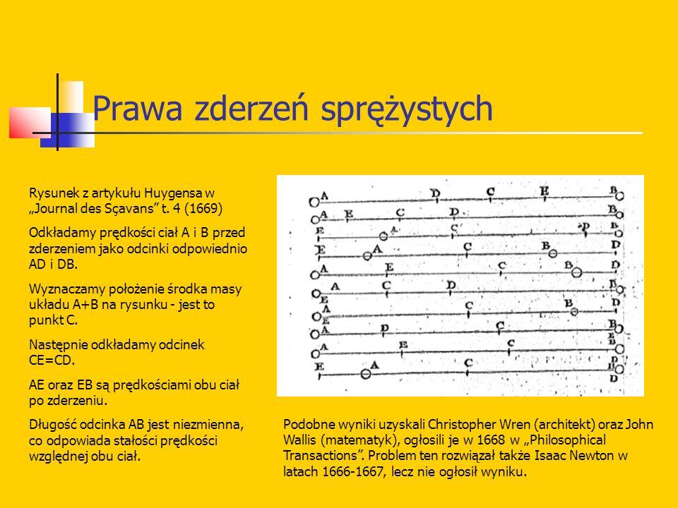 """Prawa zderzeń sprężystych Rysunek z artykułu Huygensa w """"Journal des Sçavans"""" t. 4 (1669) Odkładamy prędkości ciał A i B przed zderzeniem jako odcinki"""