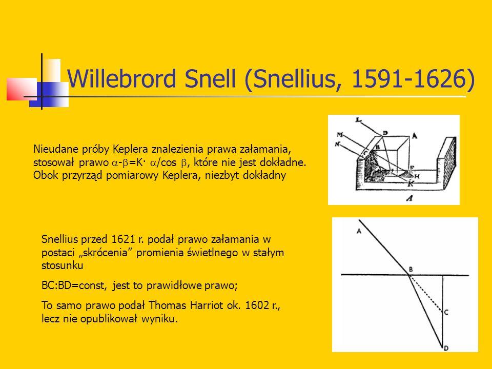 Willebrord Snell (Snellius, 1591-1626) Nieudane próby Keplera znalezienia prawa załamania, stosował prawo  -  =K·  /cos , które nie jest dokładne.