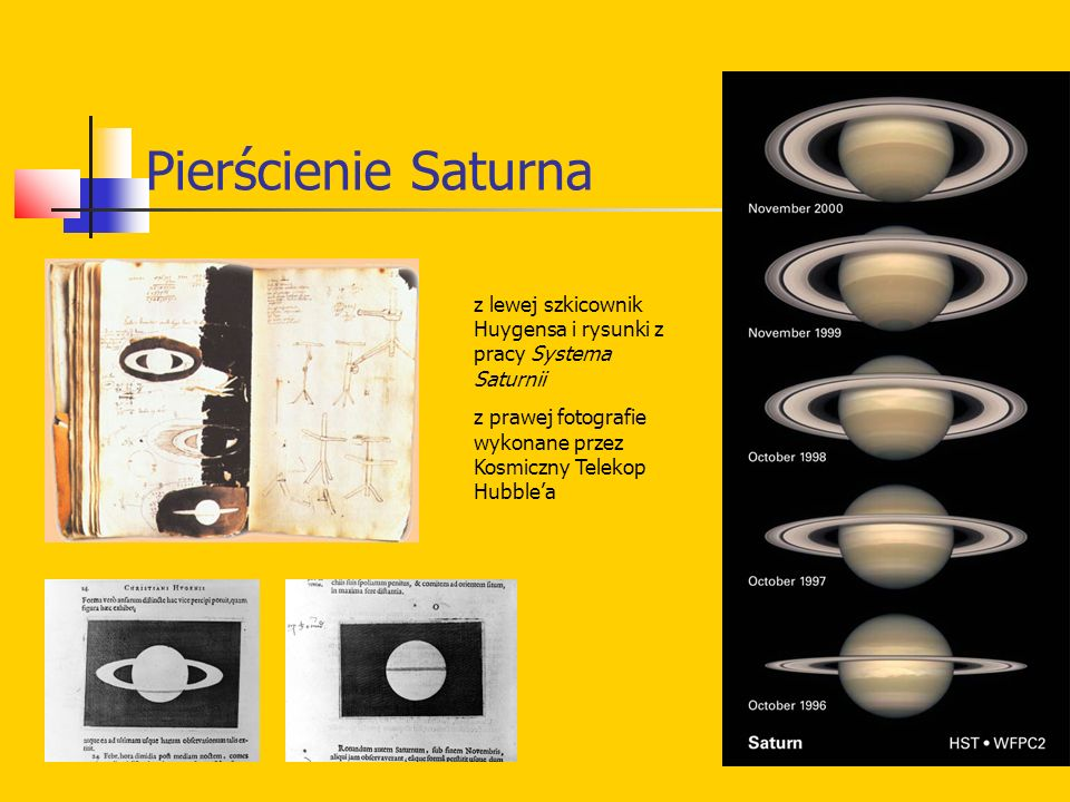 Pierścienie Saturna z lewej szkicownik Huygensa i rysunki z pracy Systema Saturnii z prawej fotografie wykonane przez Kosmiczny Telekop Hubble'a