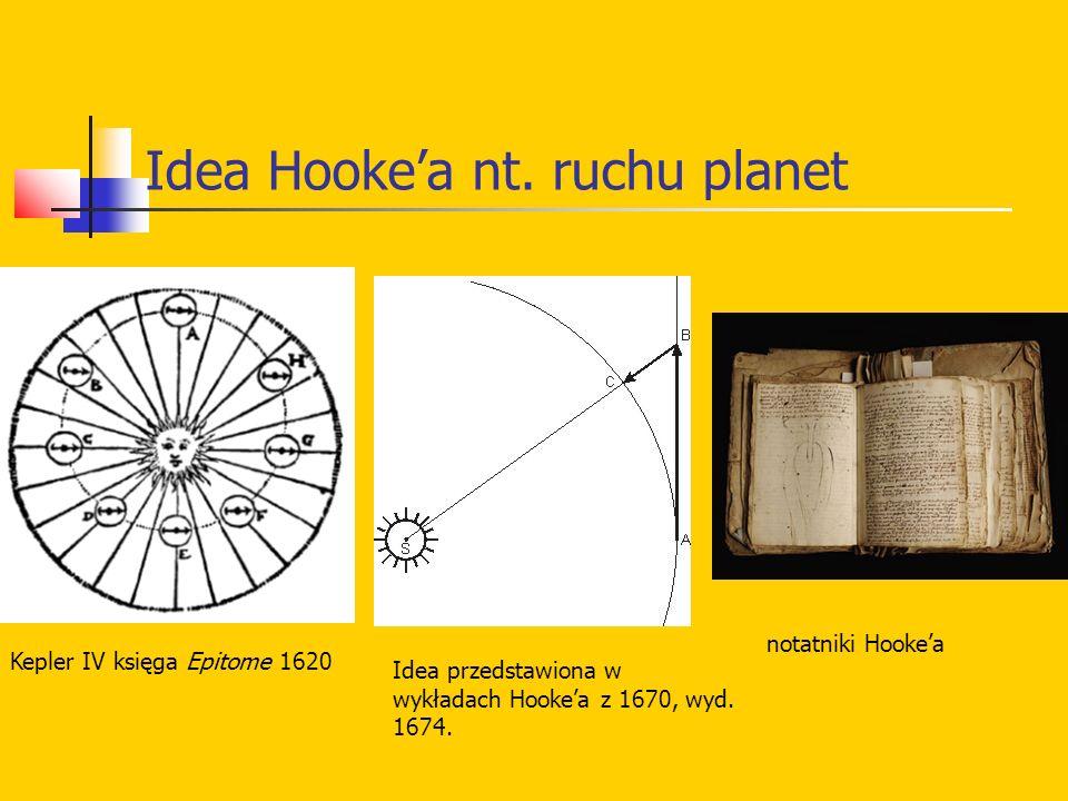 Idea Hooke'a nt. ruchu planet Idea przedstawiona w wykładach Hooke'a z 1670, wyd. 1674. Kepler IV księga Epitome 1620 notatniki Hooke'a