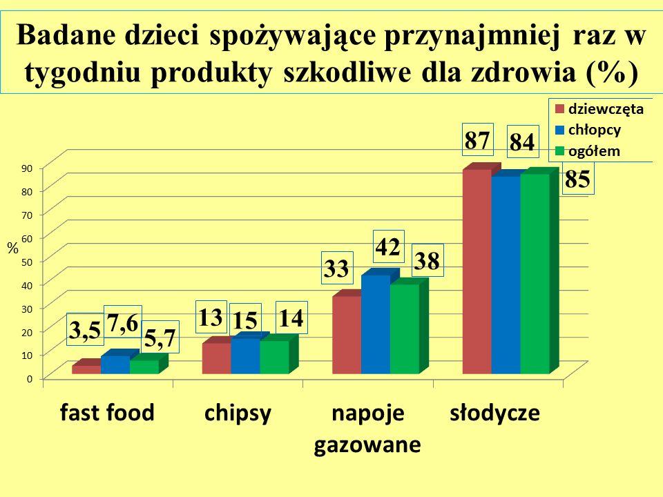 Ocena ilościowa sposobu żywienia