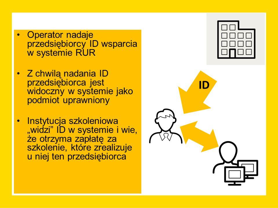 """Operator nadaje przedsiębiorcy ID wsparcia w systemie RUR Z chwilą nadania ID przedsiębiorca jest widoczny w systemie jako podmiot uprawniony Instytucja szkoleniowa """"widzi ID w systemie i wie, że otrzyma zapłatę za szkolenie, które zrealizuje u niej ten przedsiębiorca ID"""