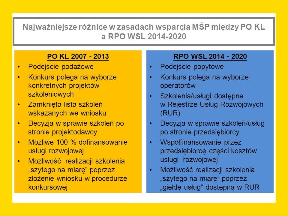 Najważniejsze różnice w zasadach wsparcia MŚP między PO KL a RPO WSL 2014-2020 PO KL 2007 - 2013 Podejście podażowe Konkurs polega na wyborze konkretn