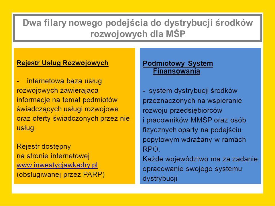 Dwa filary nowego podejścia do dystrybucji środków rozwojowych dla MŚP Rejestr Usług Rozwojowych -internetowa baza usług rozwojowych zawierająca infor