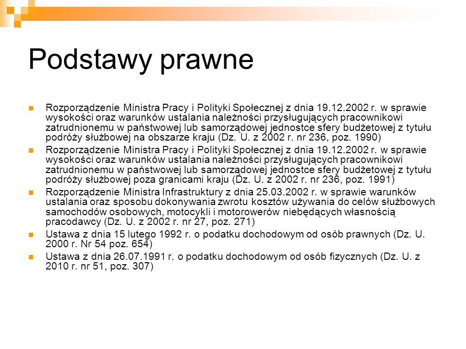 Podstawy prawne Rozporządzenie Ministra Pracy i Polityki Społecznej z dnia 19.12.2002 r.