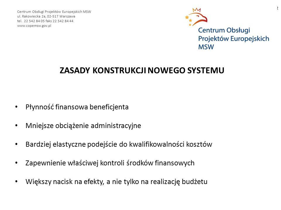 ZASADY KONSTRUKCJI NOWEGO SYSTEMU 2 Centrum Obsługi Projektów Europejskich MSW ul.