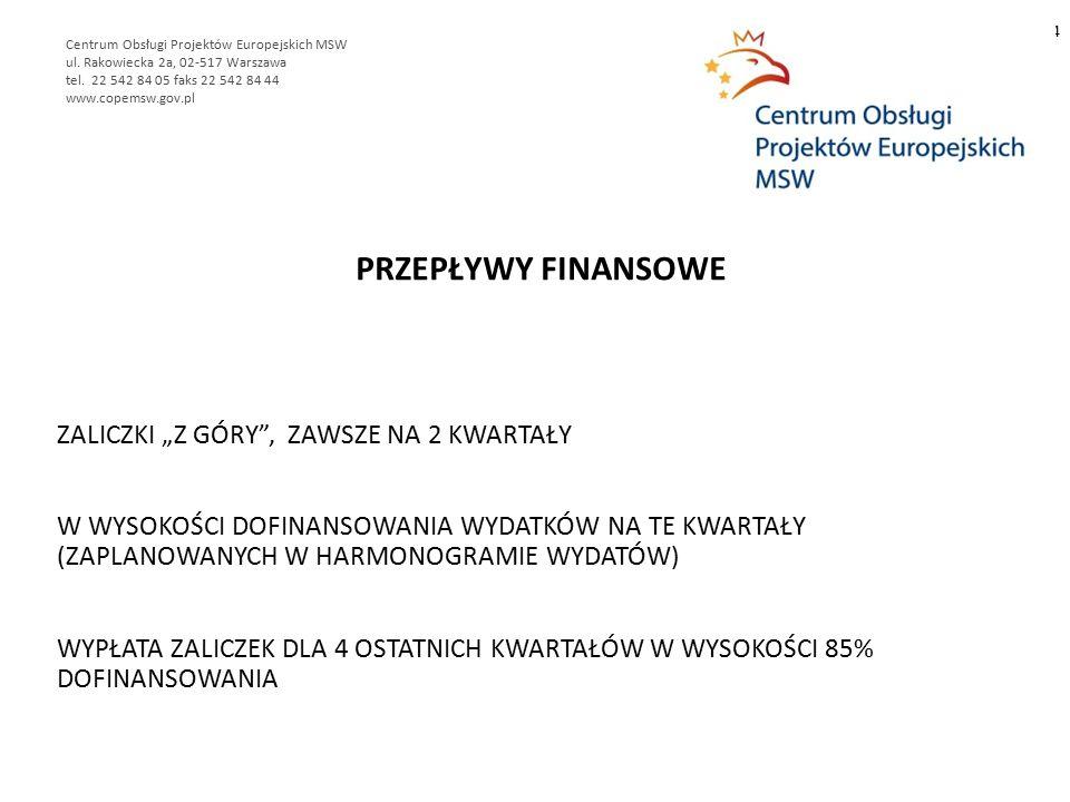 PRZEPŁYWY FINANSOWE 4 Centrum Obsługi Projektów Europejskich MSW ul.
