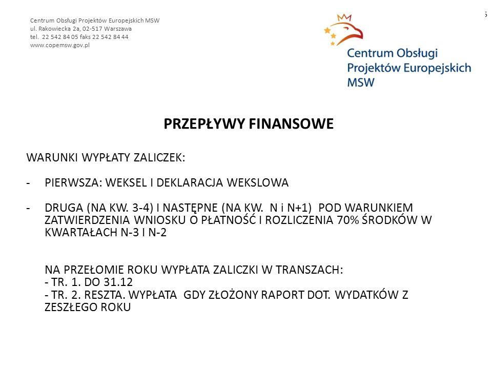 PRZEPŁYWY FINANSOWE 5 Centrum Obsługi Projektów Europejskich MSW ul.