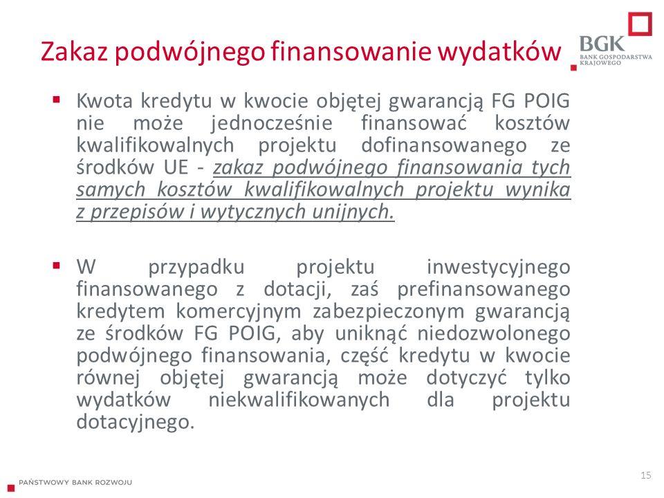 Zakaz podwójnego finansowanie wydatków  Kwota kredytu w kwocie objętej gwarancją FG POIG nie może jednocześnie finansować kosztów kwalifikowalnych projektu dofinansowanego ze środków UE - zakaz podwójnego finansowania tych samych kosztów kwalifikowalnych projektu wynika z przepisów i wytycznych unijnych.