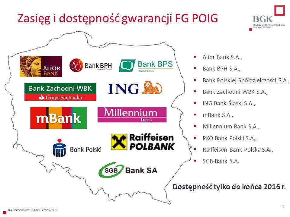 Zasięg i dostępność gwarancji FG POIG 7  Alior Bank S.A.,  Bank BPH S.A.,  Bank Polskiej Spółdzielczości S.A.,  Bank Zachodni WBK S.A.,  ING Bank Śląski S.A.,  mBank S.A.,  Millennium Bank S.A.,  PKO Bank Polski S.A.,  Raiffeisen Bank Polska S.A.,  SGB-Bank S.A.